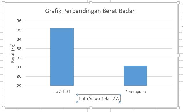 Grafik Excel
