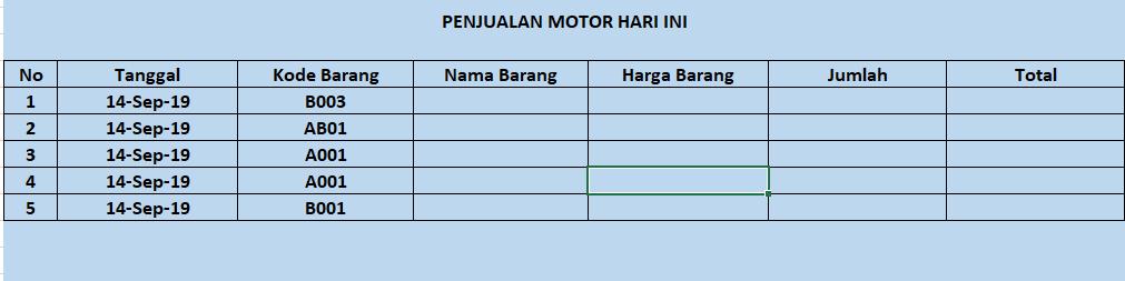 tabel kode penjualan Contoh Rumus vlookup